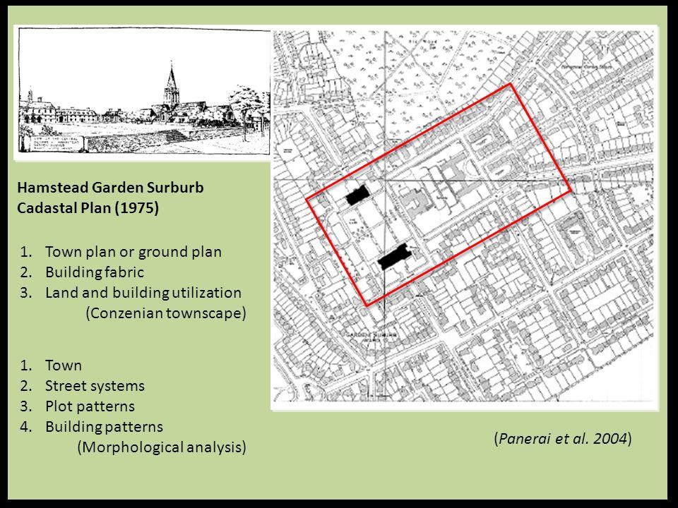 (Panerai et al. 2004) Hamstead Garden Surburb Cadastal Plan (1975) 1.Town plan or ground plan 2.Building fabric 3.Land and building utilization (Conze