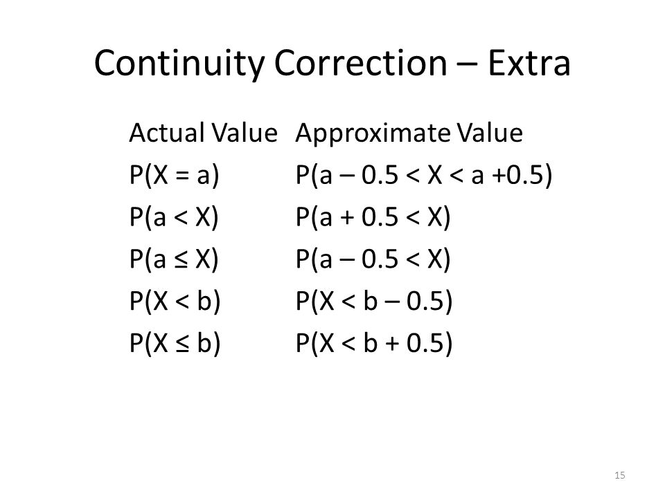 Continuity Correction – Extra Actual ValueApproximate Value P(X = a)P(a – 0.5 < X < a +0.5) P(a < X)P(a + 0.5 < X) P(a ≤ X)P(a – 0.5 < X) P(X < b)P(X