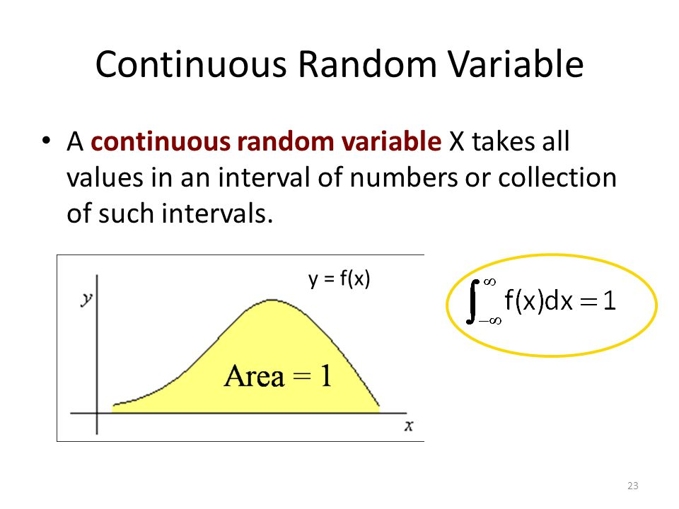 Continuous Random Variable A continuous random variable X takes all values in an interval of numbers or collection of such intervals. 23 y = f(x)