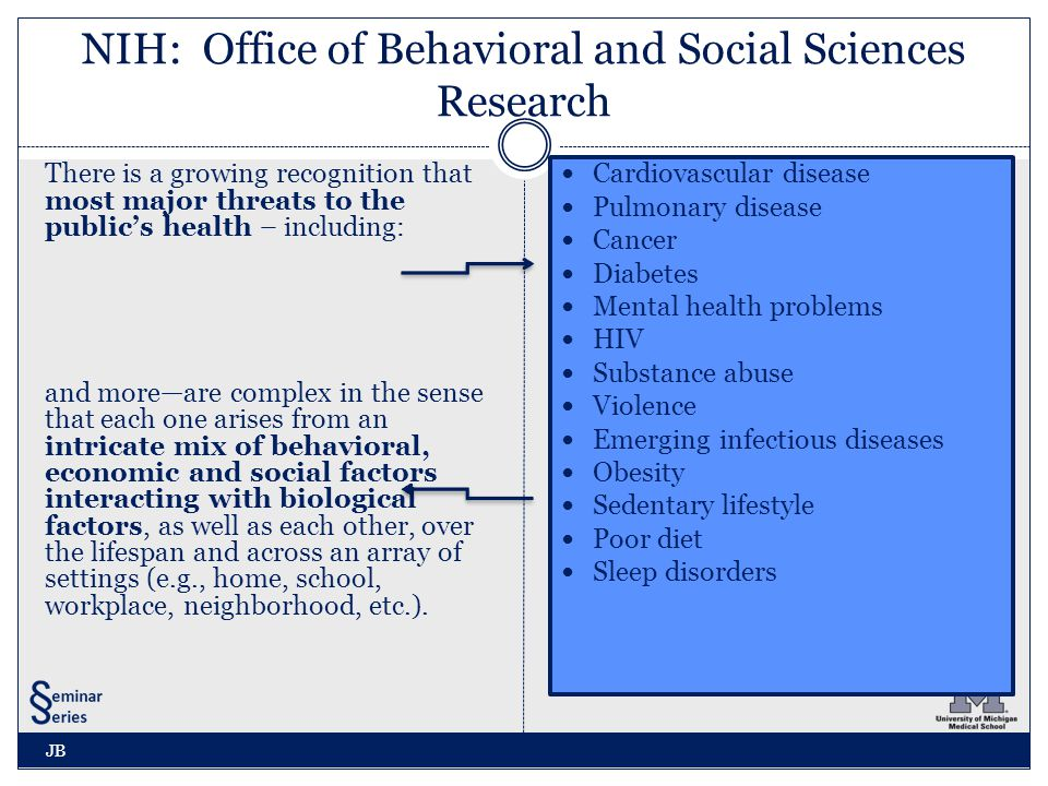 NIH: Office of Behavioral and Social Sciences Research There is a growing recognition that most major threats to the public's health – including: and more—are complex in the sense that each one arises from an intricate mix of behavioral, economic and social factors interacting with biological factors, as well as each other, over the lifespan and across an array of settings (e.g., home, school, workplace, neighborhood, etc.).