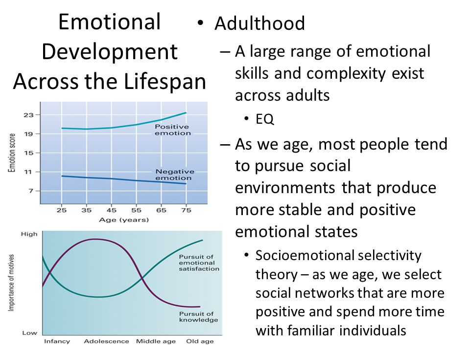 Emotional Development Across the Lifespan Adulthood – A large range of emotional skills and complexity exist across adults EQ – As we age, most people