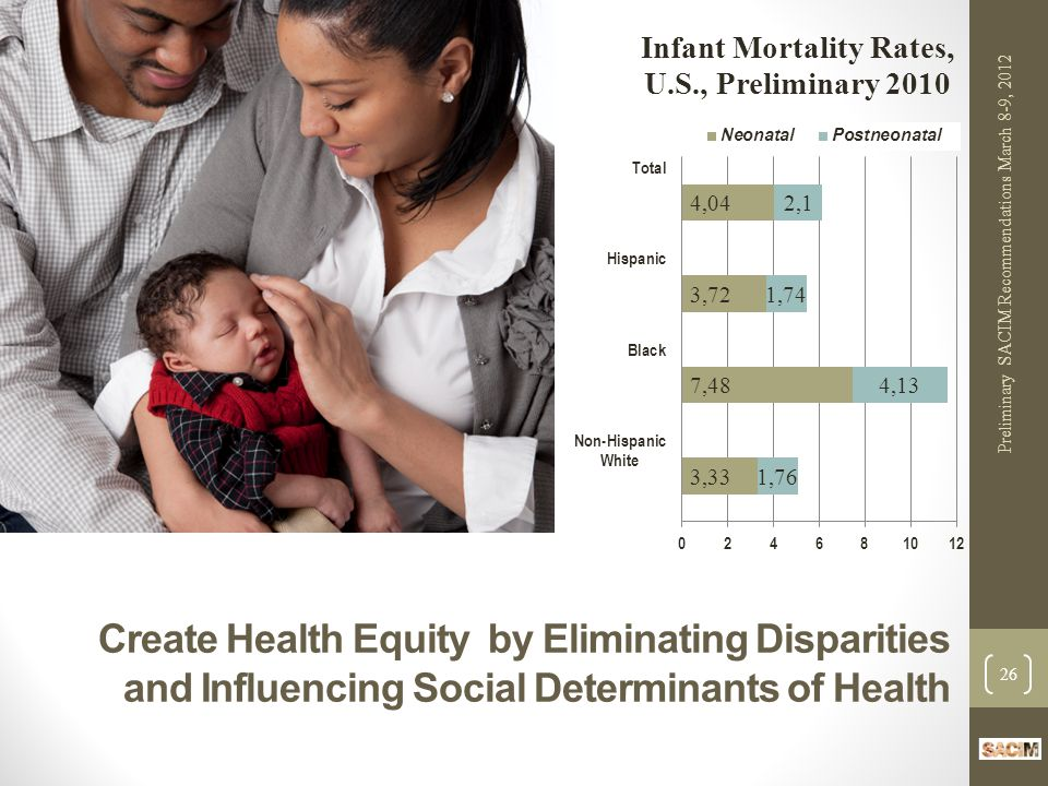 Create Health Equity by Eliminating Disparities and Influencing Social Determinants of Health 26 Preliminary SACIM Recommendations March 8-9, 2012