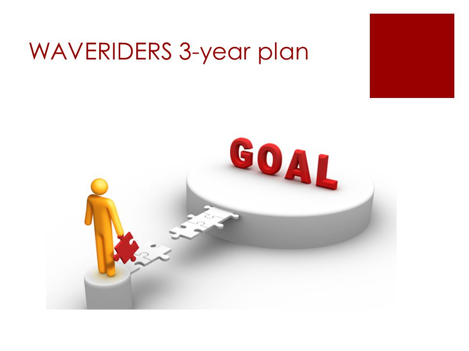 WAVERIDERS 3-year plan
