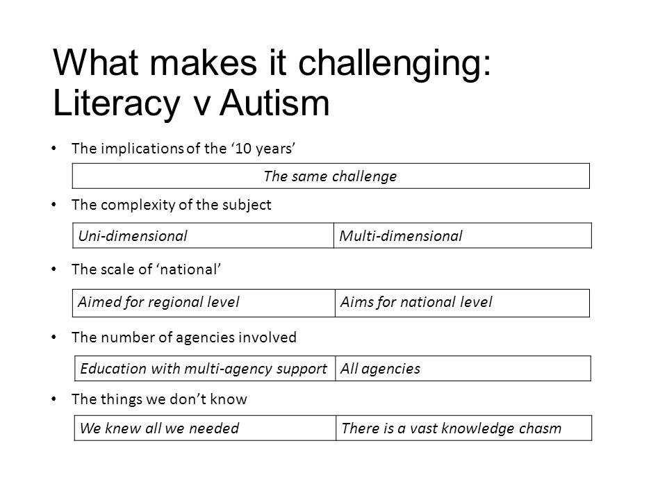 What makes it challenging: Literacy v Autism The implications of the '10 years' The complexity of the subject Uni-dimensionalMulti-dimensional The scale of 'national' Aimed for regional levelAims for national level The number of agencies involved Education with multi-agency supportAll agencies The things we don't know We knew all we neededThere is a vast knowledge chasm The same challenge