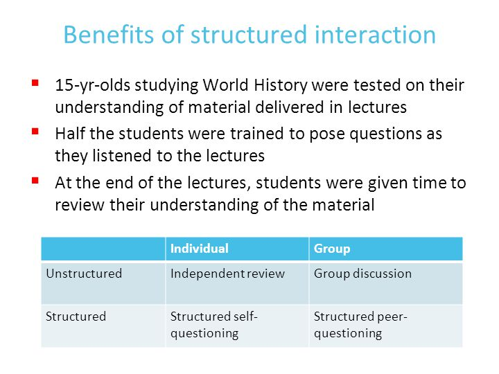 Benefits of structured interaction  15-yr-olds studying World History were tested on their understanding of material delivered in lectures  Half the students were trained to pose questions as they listened to the lectures  At the end of the lectures, students were given time to review their understanding of the material IndividualGroup UnstructuredIndependent reviewGroup discussion StructuredStructured self- questioning Structured peer- questioning