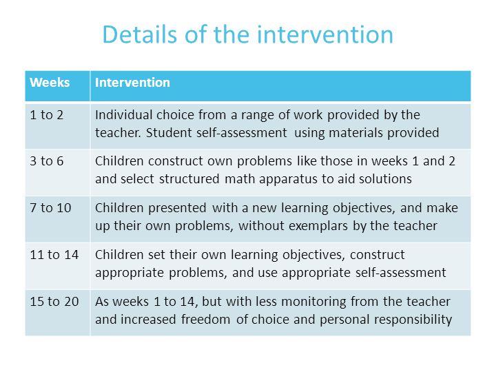 Impact on student achievement Pre-testPost-testGainEffect size Control65.172.97.80.34 Experimental58.773.715.00.66