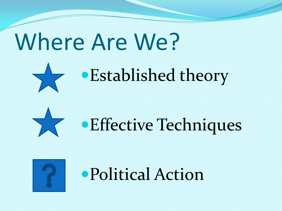 Where Are We? Established theory Effective Techniques Political Action