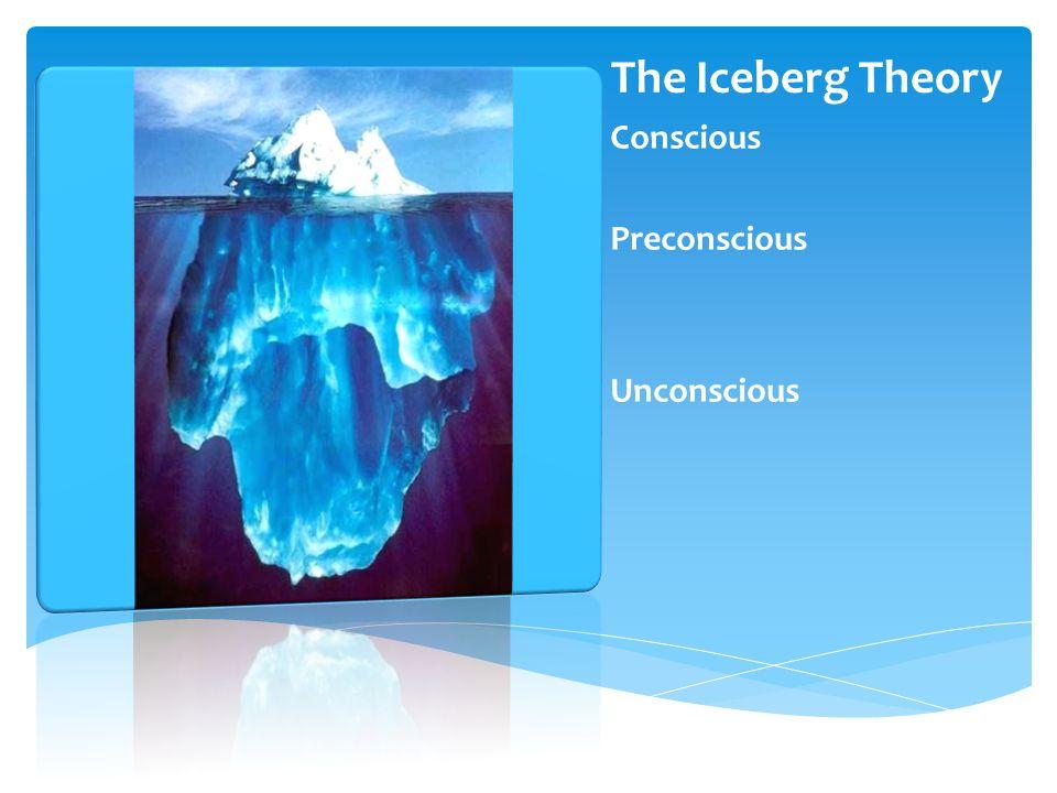 The Iceberg Theory Conscious Preconscious Unconscious