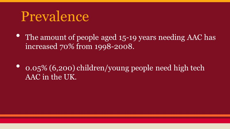 Prevalence The amount of people aged 15-19 years needing AAC has increased 70% from 1998-2008.