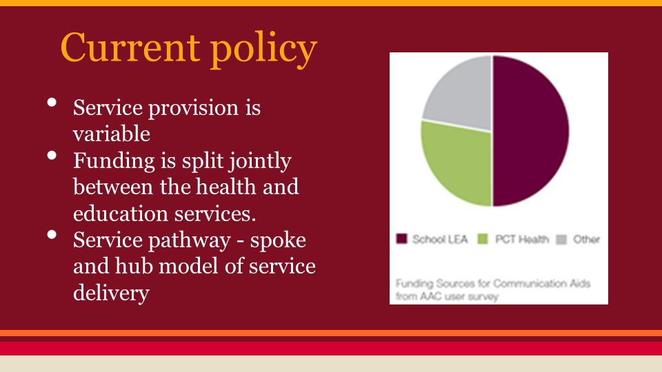 Current policy Service provision is variable Funding is split jointly between the health and education services. Service pathway - spoke and hub model