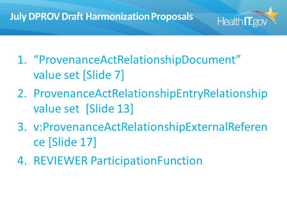 July DPROV Draft Harmonization Proposals 1. ProvenanceActRelationshipDocument value set [Slide 7] 2.ProvenanceActRelationshipEntryRelationship value set [Slide 13] 3.v:ProvenanceActRelationshipExternalReferen ce [Slide 17] 4.REVIEWER ParticipationFunction