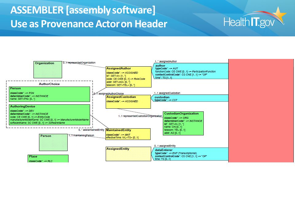 ASSEMBLER [assembly software] Use as Provenance Actor on Header