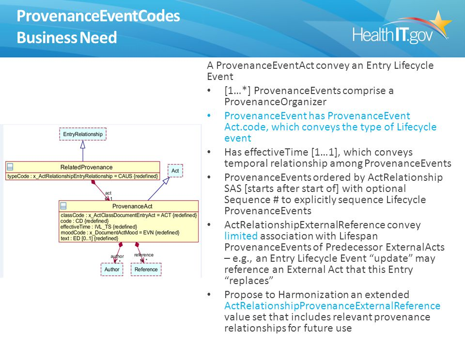 ProvenanceEventCodes Business Need A ProvenanceEventAct convey an Entry Lifecycle Event [1…*] ProvenanceEvents comprise a ProvenanceOrganizer ProvenanceEvent has ProvenanceEvent Act.code, which conveys the type of Lifecycle event Has effectiveTime [1…1], which conveys temporal relationship among ProvenanceEvents ProvenanceEvents ordered by ActRelationship SAS [starts after start of] with optional Sequence # to explicitly sequence Lifecycle ProvenanceEvents ActRelationshipExternalReference convey limited association with Lifespan ProvenanceEvents of Predecessor ExternalActs – e.g., an Entry Lifecycle Event update may reference an External Act that this Entry replaces Propose to Harmonization an extended ActRelationshipProvenanceExternalReference value set that includes relevant provenance relationships for future use