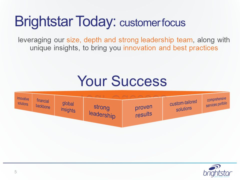 leveraging our size, depth and strong leadership team, along with unique insights, to bring you innovation and best practices 5 Brightstar Today: cust