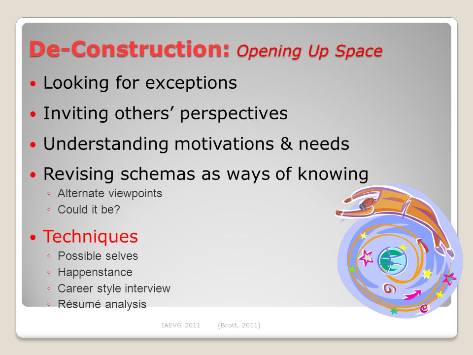 De-Construction: Opening Up Space Looking for exceptions Inviting others' perspectives Understanding motivations & needs Revising schemas as ways of knowing ◦ Alternate viewpoints ◦ Could it be.