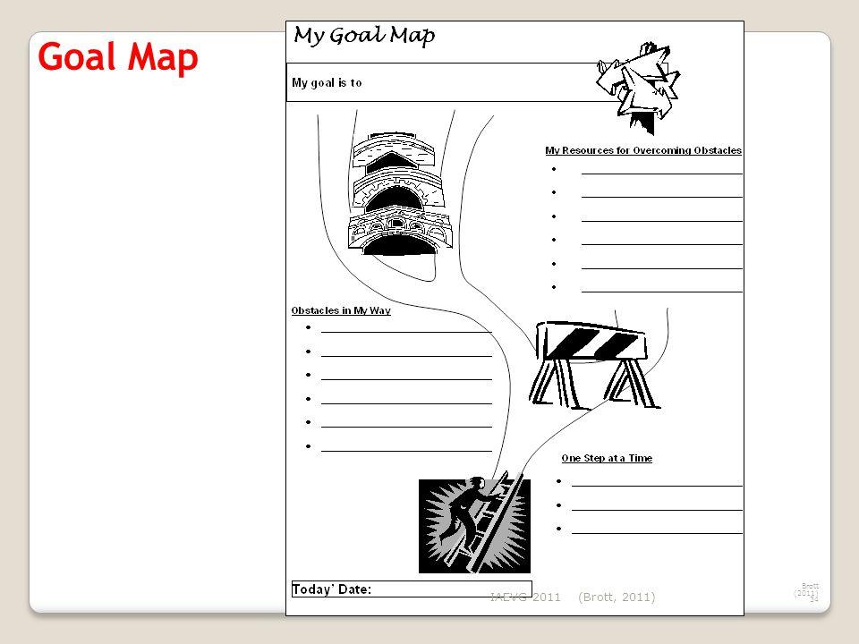 Goal Map IAEVG 2011(Brott, 2011) Brott (2011) 34