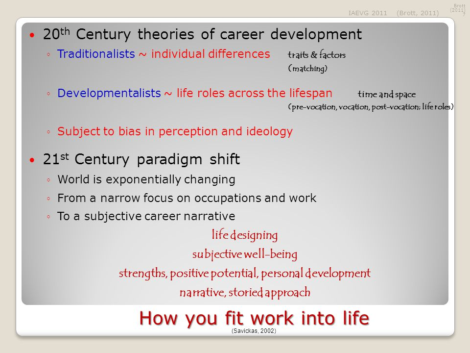 20 th Century theories of career development ◦T◦Traditionalists ~ individual differences traits & factors ( matching) ◦D◦Developmentalists ~ life roles across the lifespan time and space (pre-vocation, vocation, post-vocation; life roles) ◦S◦Subject to bias in perception and ideology 21 st Century paradigm shift ◦W◦World is exponentially changing ◦F◦From a narrow focus on occupations and work ◦T◦To a subjective career narrative life designing subjective well-being strengths, positive potential, personal development narrative, storied approach How you fit work into life (Savickas, 2002) Brott (2011) 7 IAEVG 2011(Brott, 2011)