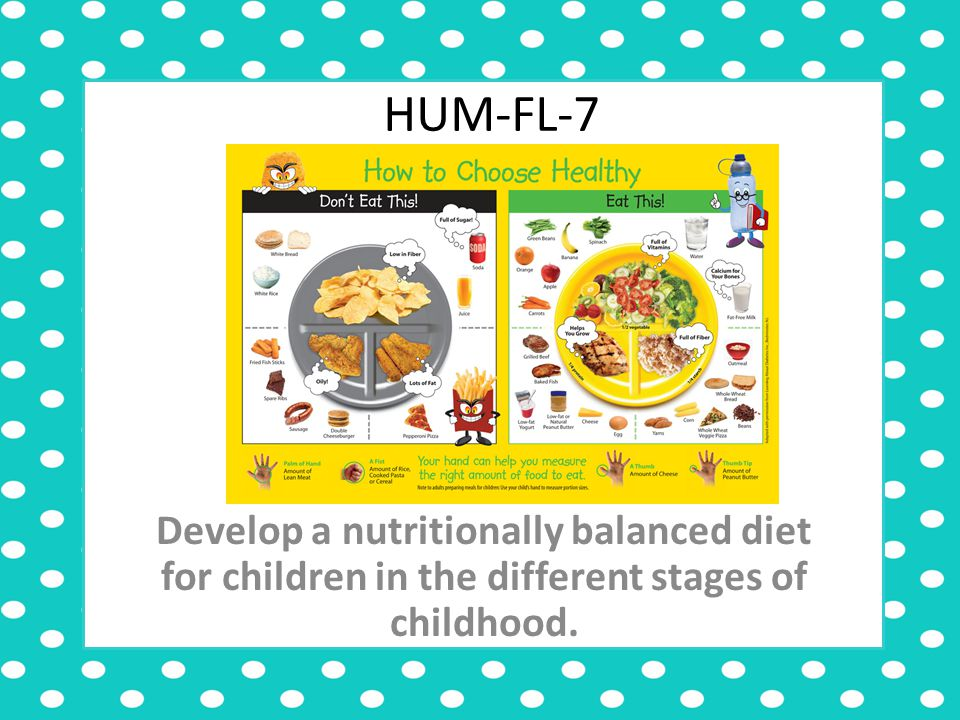 HUM-FL-7 Develop a nutritionally balanced diet for children in the different stages of childhood.