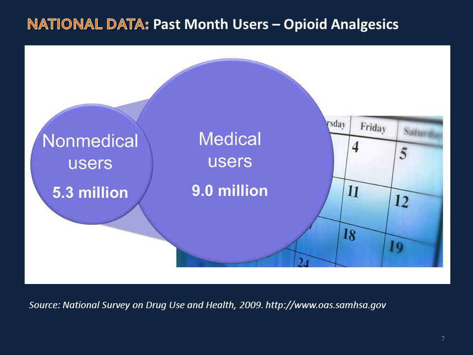 7 Source: National Survey on Drug Use and Health, 2009. http://www.oas.samhsa.gov