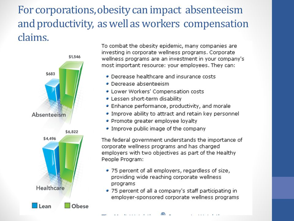 For corporations, obesity can impact absenteeism and productivity, as well as workers compensation claims.