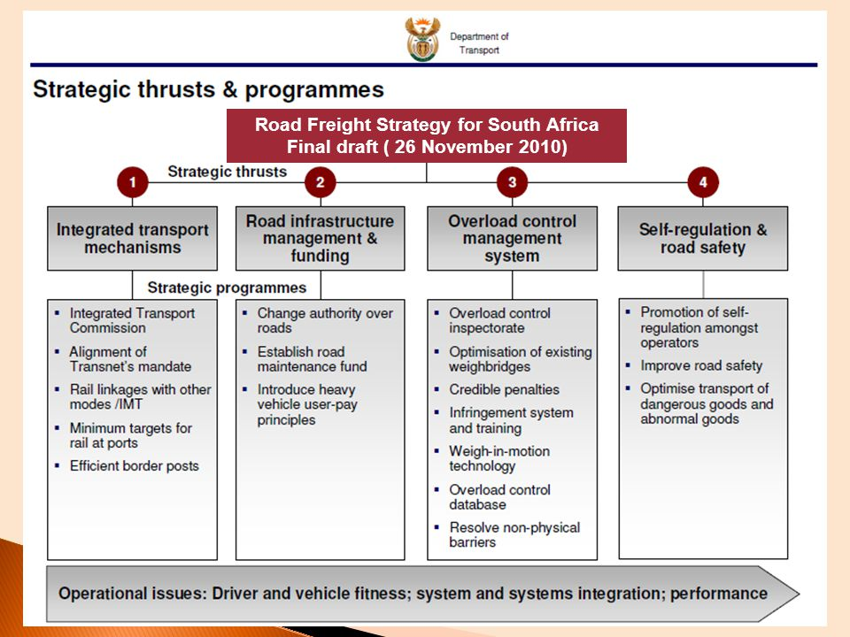 Road Freight Strategy for South Africa Final draft ( 26 November 2010)