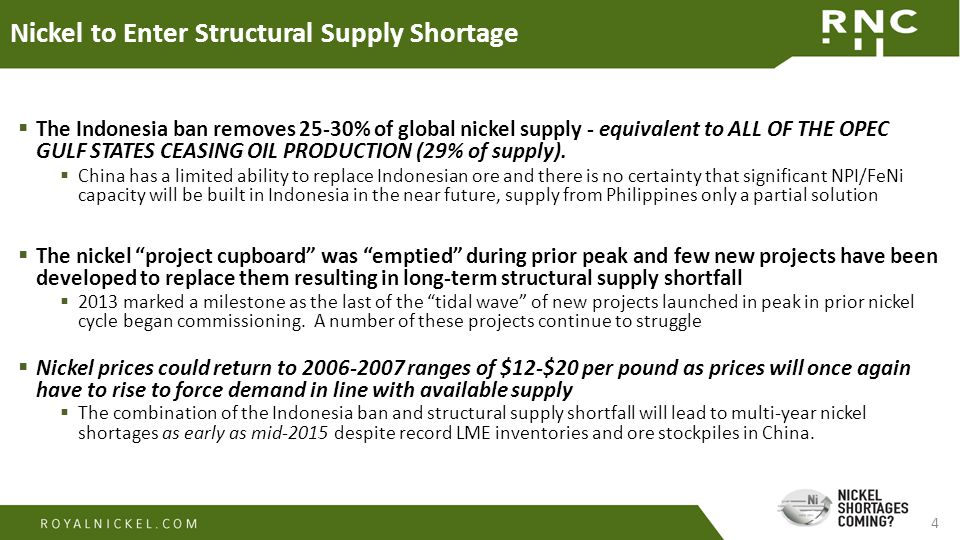 4 Nickel to Enter Structural Supply Shortage  The Indonesia ban removes 25-30% of global nickel supply - equivalent to ALL OF THE OPEC GULF STATES CE