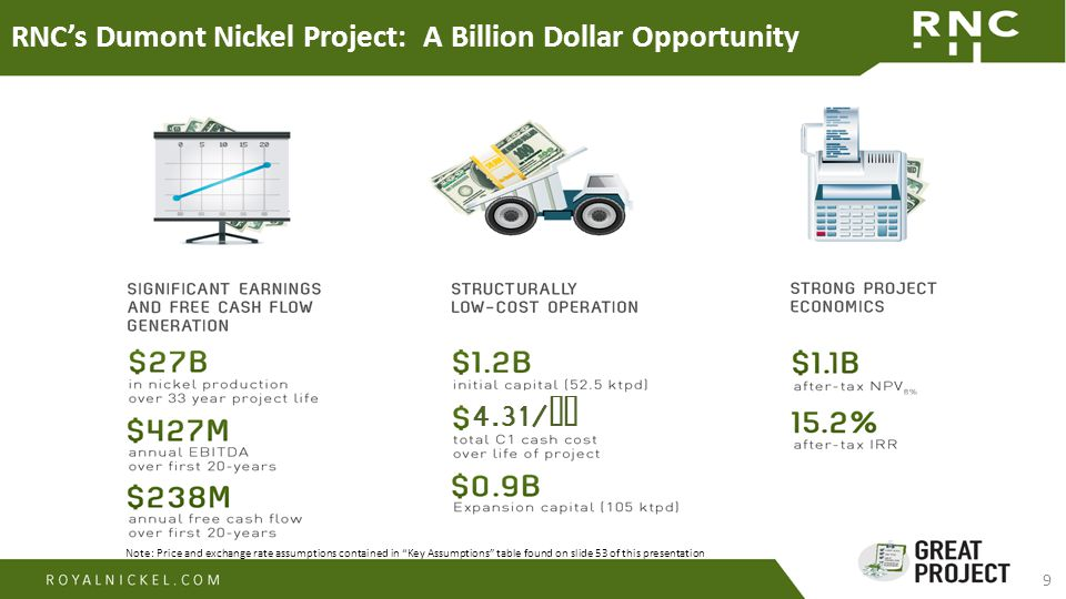 9 RNC's Dumont Nickel Project: A Billion Dollar Opportunity Note: Price and exchange rate assumptions contained in Key Assumptions table found on slide 53 of this presentation 4.31/ lb