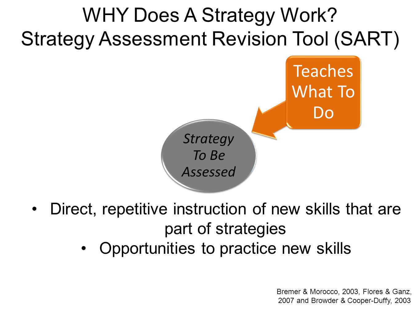 WHY Does A Strategy Work? Strategy Assessment Revision Tool (SART) Strategy To Be Assessed Teache s What To Do Direct, repetitive instruction of new s