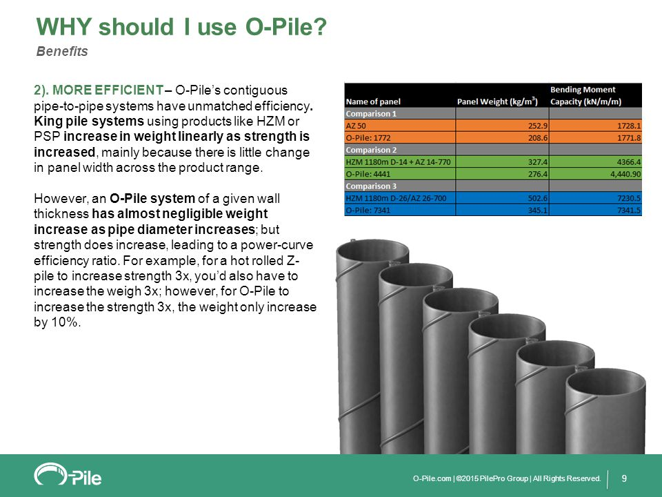 9 2). MORE EFFICIENT – O-Pile's contiguous pipe-to-pipe systems have unmatched efficiency. King pile systems using products like HZM or PSP increase i