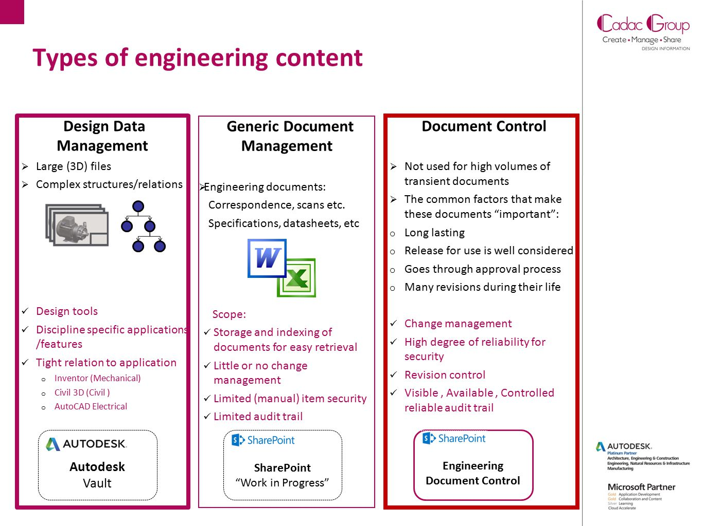 Types of engineering content Design Data Management  Large (3D) files  Complex structures/relations Design tools Discipline specific applications /f