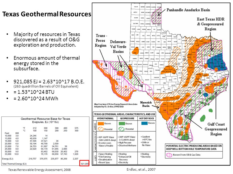 Texas Geothermal Resources Majority of resources in Texas discovered as a result of O&G exploration and production.