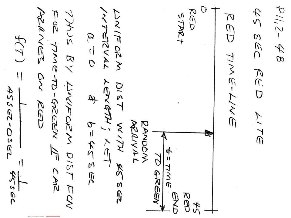 BMayer@ChabotCollege.edu MTH16_Lec-21_sec_11-2_Continuous_PDFs.pptx 32 Bruce Mayer, PE Chabot College Mathematics