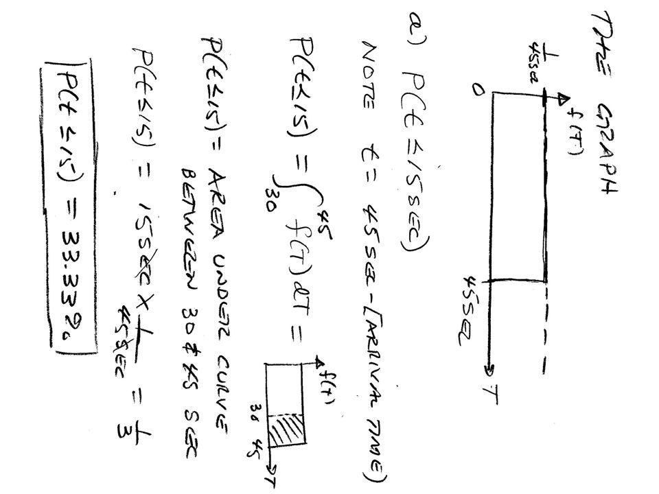 BMayer@ChabotCollege.edu MTH16_Lec-21_sec_11-2_Continuous_PDFs.pptx 33 Bruce Mayer, PE Chabot College Mathematics