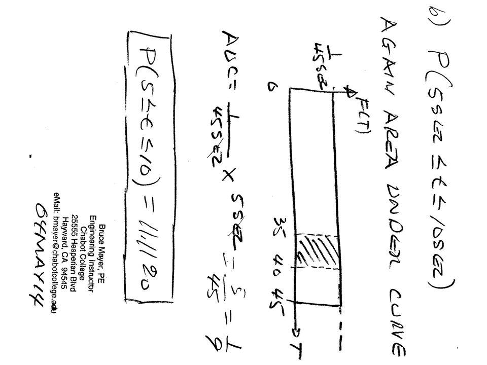 BMayer@ChabotCollege.edu MTH16_Lec-21_sec_11-2_Continuous_PDFs.pptx 34 Bruce Mayer, PE Chabot College Mathematics