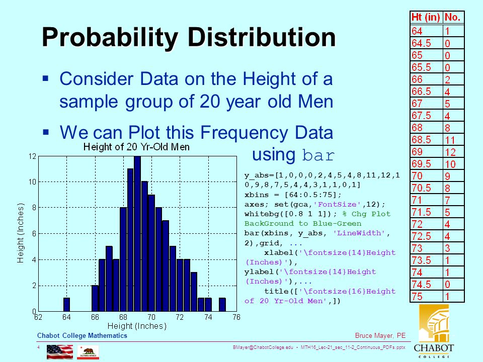 BMayer@ChabotCollege.edu MTH16_Lec-21_sec_11-2_Continuous_PDFs.pptx 4 Bruce Mayer, PE Chabot College Mathematics Probability Distribution  Consider Data on the Height of a sample group of 20 year old Men  We can Plot this Frequency Data using bar y_abs=[1,0,0,0,2,4,5,4,8,11,12,1 0,9,8,7,5,4,4,3,1,1,0,1] xbins = [64:0.5:75]; axes; set(gca, FontSize ,12); whitebg([0.8 1 1]); % Chg Plot BackGround to Blue-Green bar(xbins, y_abs, LineWidth , 2),grid,...