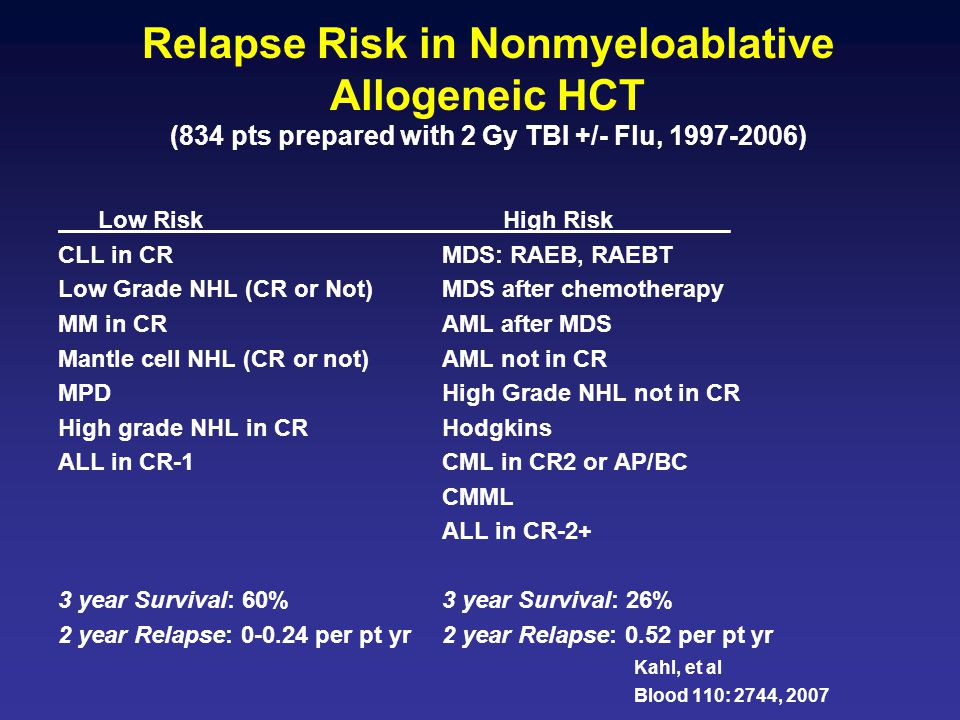 Relapse Risk in Nonmyeloablative Allogeneic HCT (834 pts prepared with 2 Gy TBI +/- Flu, 1997-2006) Low Risk High Risk_________ CLL in CR MDS: RAEB, R