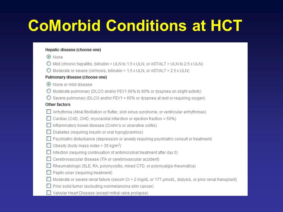 CoMorbid Conditions at HCT