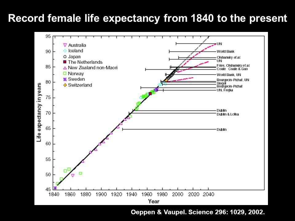Edwards, BK, et al. Cancer 94: 2786, 2002. Projected number of cancer cases for 2000 through 2050