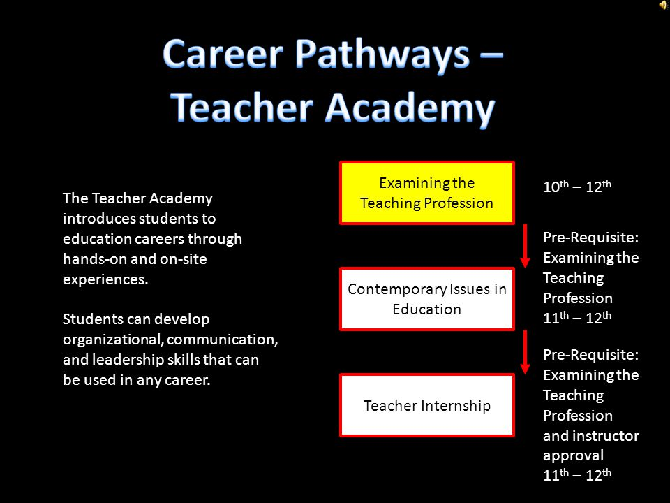 Examining the Teaching Profession Teacher Internship 10 th – 12 th Pre-Requisite: Examining the Teaching Profession and instructor approval 11 th – 12 th The Teacher Academy introduces students to education careers through hands-on and on-site experiences.