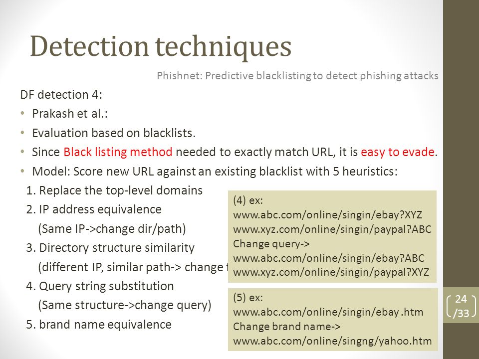 Detection techniques DF detection 4: Prakash et al.: Evaluation based on blacklists.