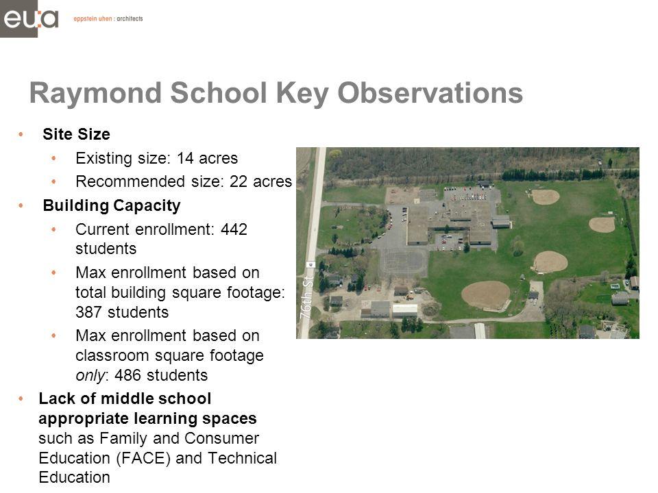 North Raymond School Historical Plan Portable classroom units