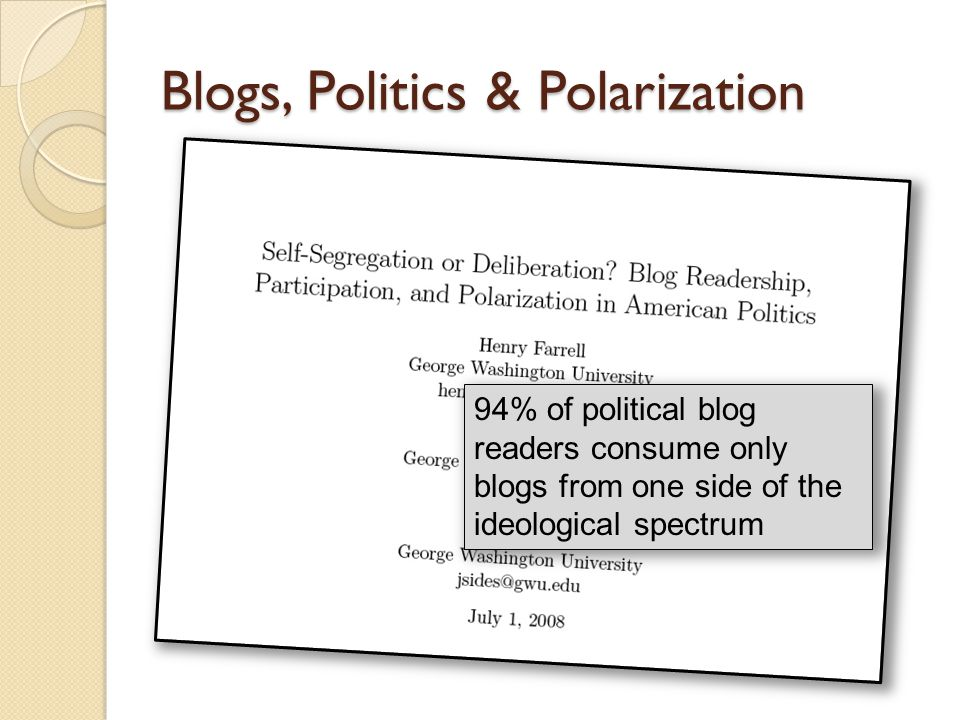 Blogs, Politics & Polarization 94% of political blog readers consume only blogs from one side of the ideological spectrum