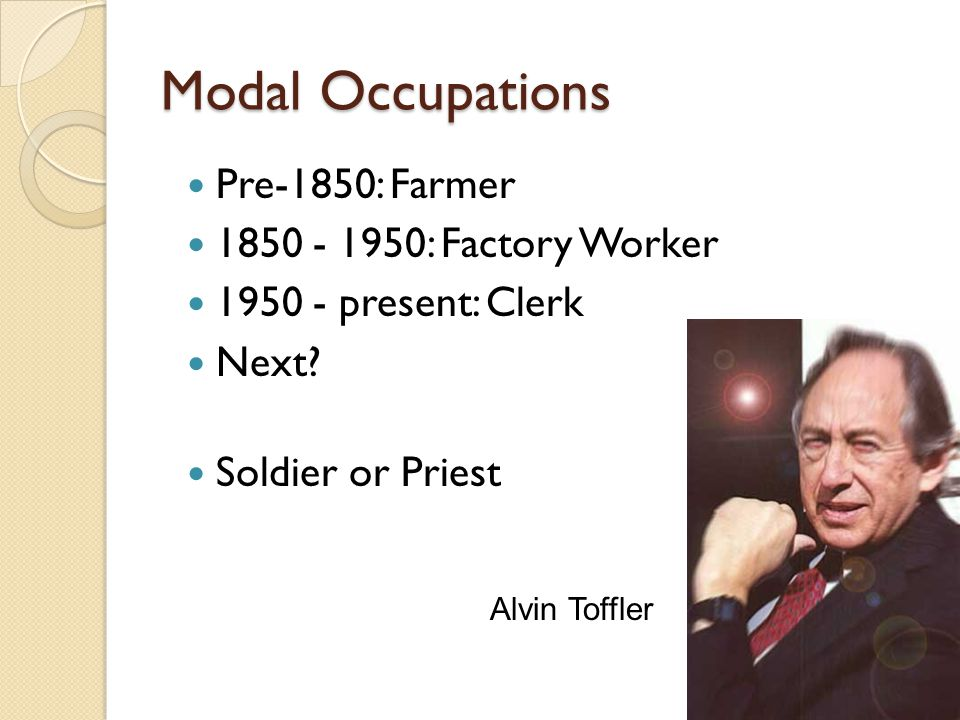 Modal Occupations Pre-1850: Farmer 1850 - 1950: Factory Worker 1950 - present: Clerk Next.