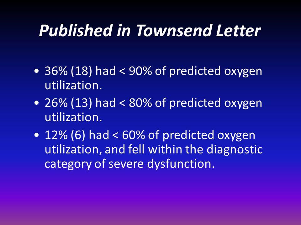 36% (18) had < 90% of predicted oxygen utilization. 26% (13) had < 80% of predicted oxygen utilization. 12% (6) had < 60% of predicted oxygen utilizat