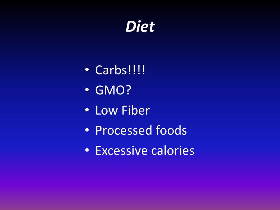 Diet Carbs!!!! GMO? Low Fiber Processed foods Excessive calories