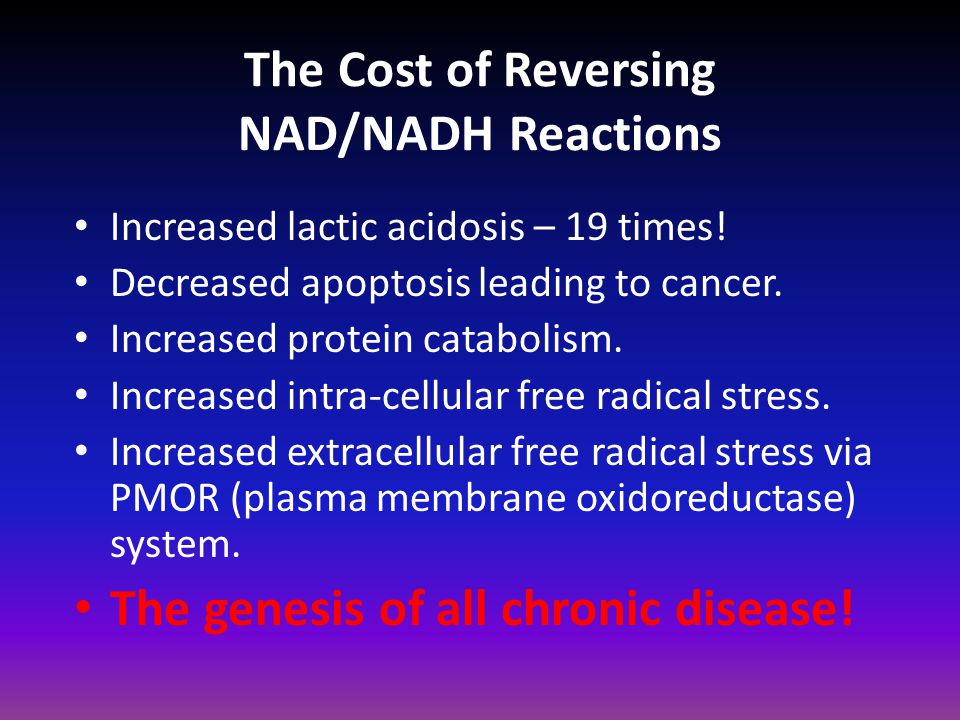 The Cost of Reversing NAD/NADH Reactions Increased lactic acidosis – 19 times! Decreased apoptosis leading to cancer. Increased protein catabolism. In