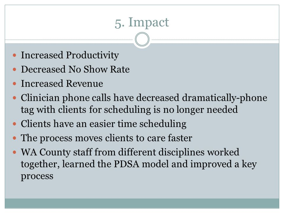 5. Impact Increased Productivity Decreased No Show Rate Increased Revenue Clinician phone calls have decreased dramatically-phone tag with clients for