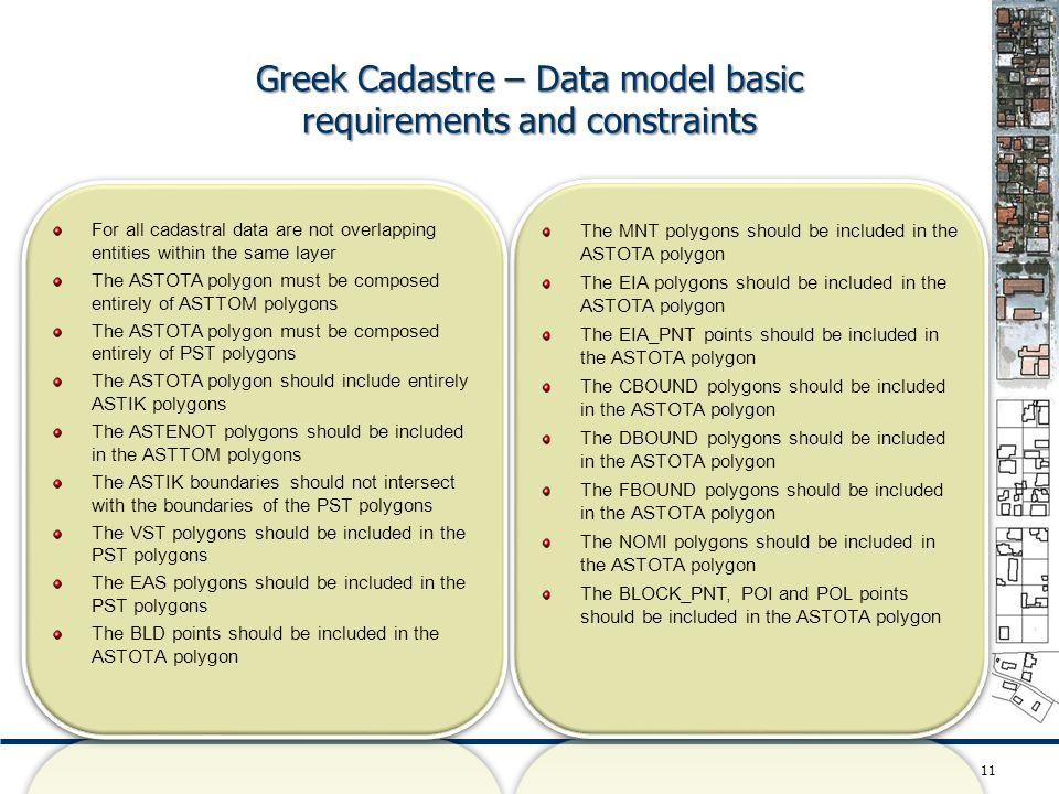 Greek Cadastre – Data model basic requirements and constraints 11 For all cadastral data are not overlapping entities within the same layer The ASTOTA