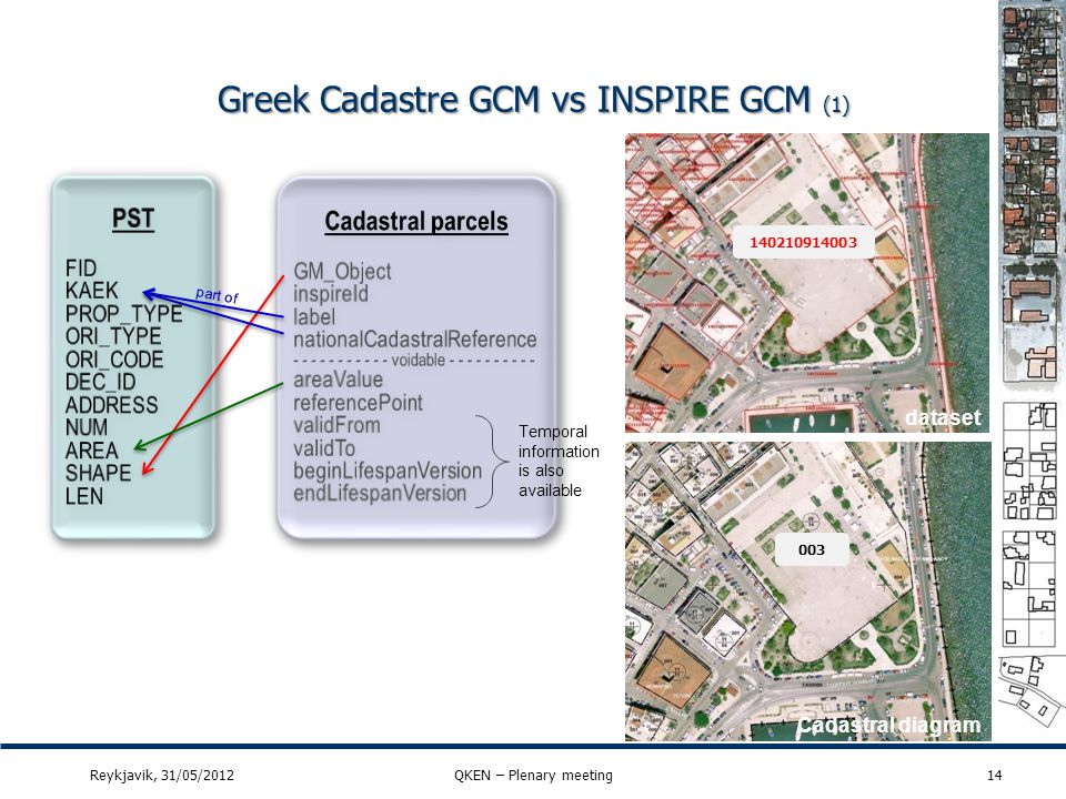 Greek Cadastre GCM vs INSPIRE GCM (1) Reykjavik, 31/05/2012QKEN – Plenary meeting14 Temporal information is also available 140210914003 003 part of da