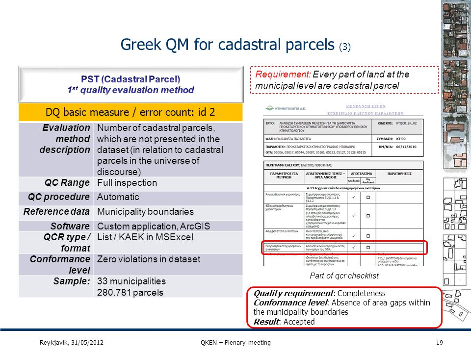 Greek QM for cadastral parcels (3) 19Reykjavik, 31/05/2012QKEN – Plenary meeting Evaluation method description Number of cadastral parcels, which are
